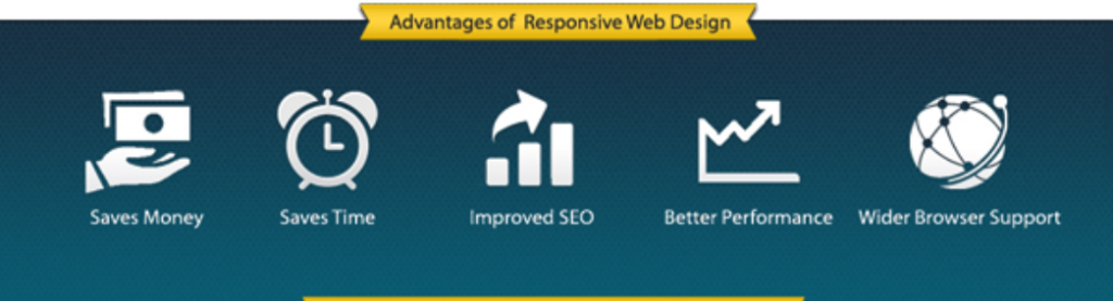 website responsive advantages
