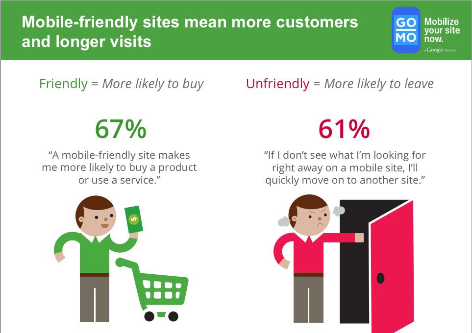 mobile customers