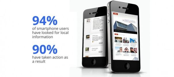 mobilewebsitecustomers