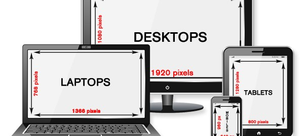 site resolutions and devices